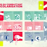 infographie_romeurope_-_parcours_du_combattant_de_la_scolarisation.jpg